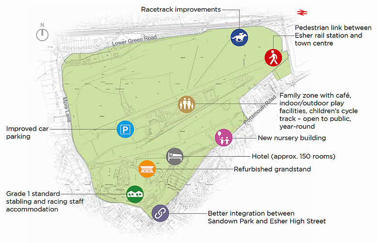 Sandown Park development consultation